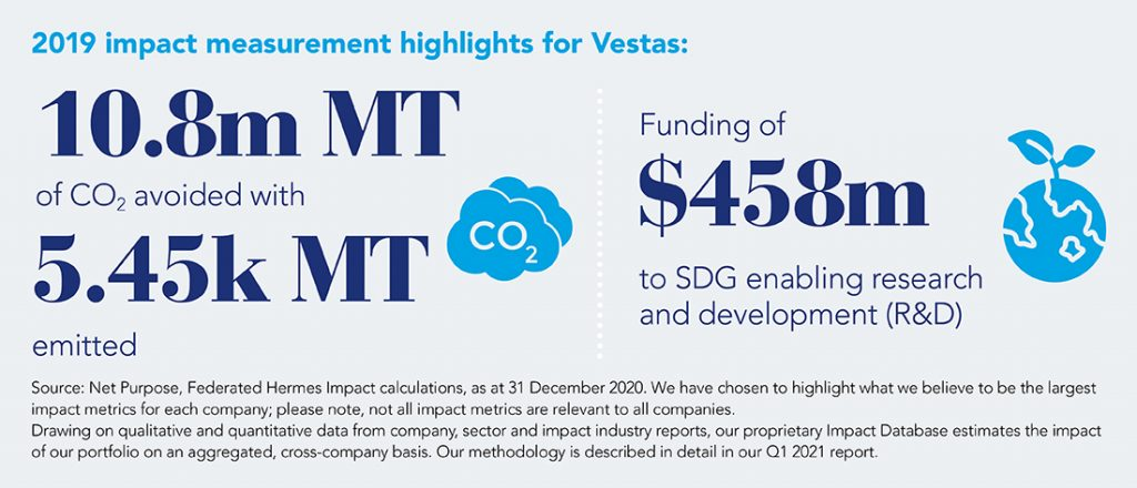 2019 impact measurement highlights for Vestas